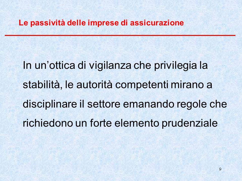 9 Le passività delle imprese di assicurazione In un'ottica di vigilanza che privilegia la stabilità, le autorità competenti mirano a disciplinare il s