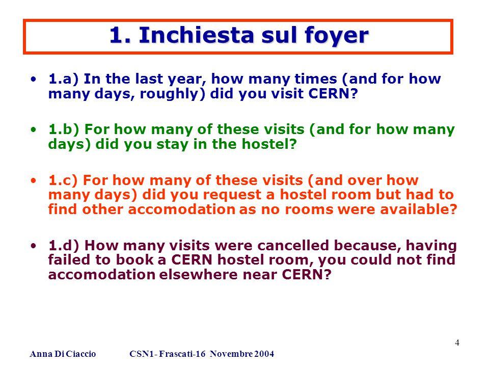 Anna Di Ciaccio CSN1- Frascati-16 Novembre 2004 4 1.