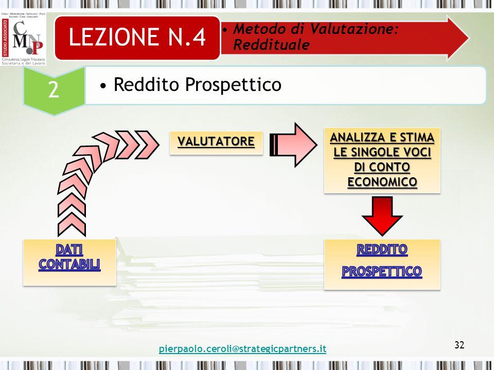 pierpaolo.ceroli@strategicpartners.it 32 Metodo di Valutazione: Reddituale LEZIONE N.4 2 Reddito Prospettico VALUTATOREVALUTATORE ANALIZZA E STIMA LE SINGOLE VOCI DI CONTO ECONOMICO