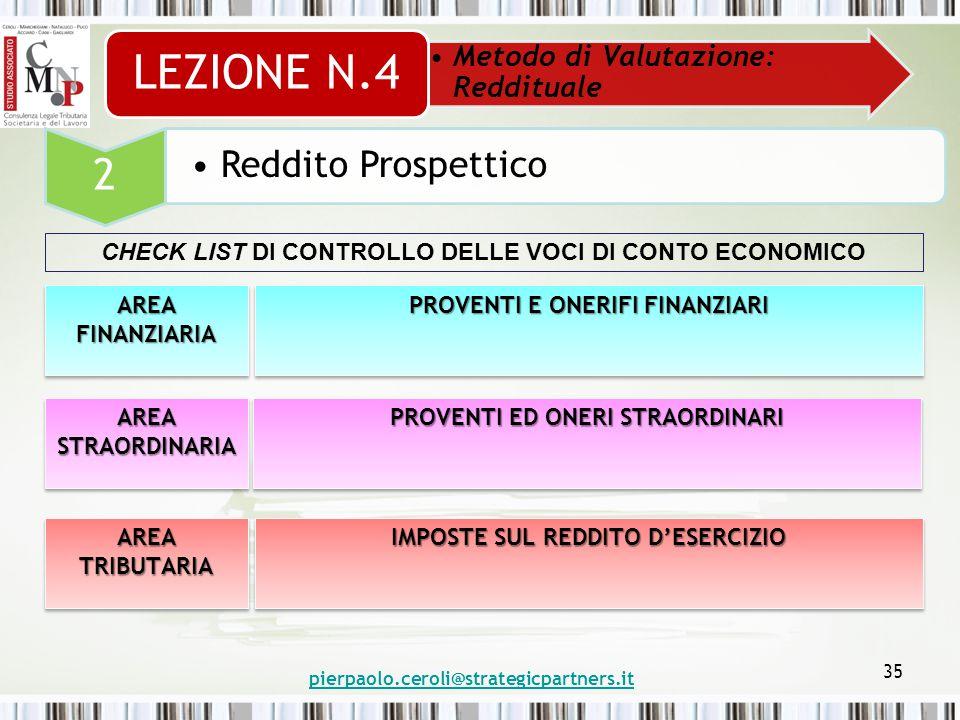 pierpaolo.ceroli@strategicpartners.it 35 Metodo di Valutazione: Reddituale LEZIONE N.4 2 Reddito Prospettico CHECK LIST DI CONTROLLO DELLE VOCI DI CONTO ECONOMICO AREA FINANZIARIA PROVENTI E ONERIFI FINANZIARI PROVENTI ED ONERI STRAORDINARI IMPOSTE SUL REDDITO D'ESERCIZIO AREA STRAORDINARIA AREA TRIBUTARIA