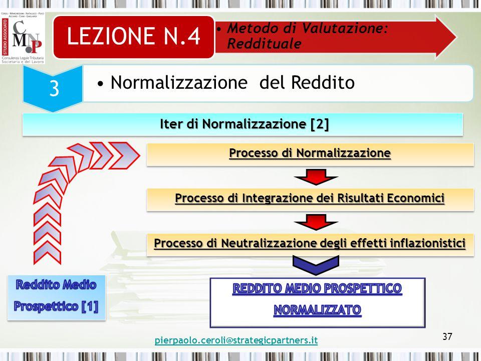 pierpaolo.ceroli@strategicpartners.it 37 Metodo di Valutazione: Reddituale LEZIONE N.4 3 Normalizzazione del Reddito Iter di Normalizzazione [2] Iter di Normalizzazione [2] Processo di Normalizzazione Processo di Integrazione dei Risultati Economici Processo di Neutralizzazione degli effetti inflazionistici