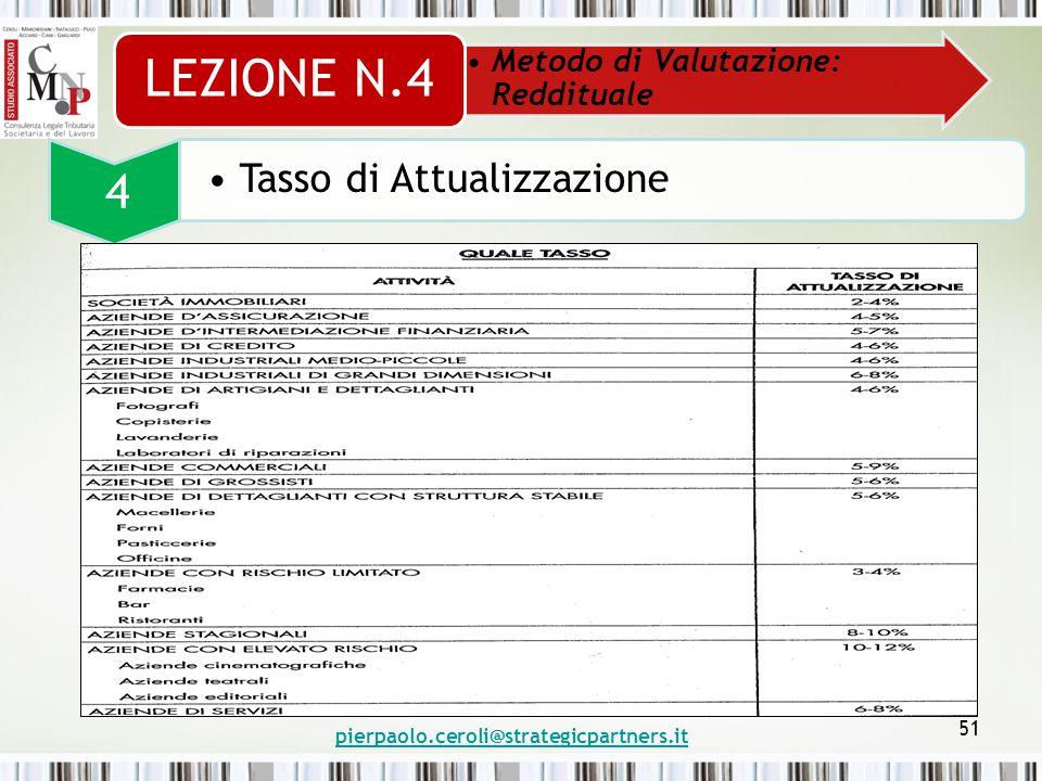 pierpaolo.ceroli@strategicpartners.it 51 Metodo di Valutazione: Reddituale LEZIONE N.4 4 Tasso di Attualizzazione