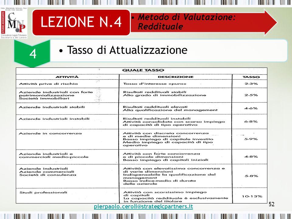 pierpaolo.ceroli@strategicpartners.it 52 Metodo di Valutazione: Reddituale LEZIONE N.4 4 Tasso di Attualizzazione