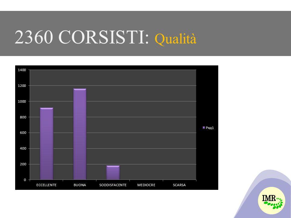 2360 CORSISTI: Qualità