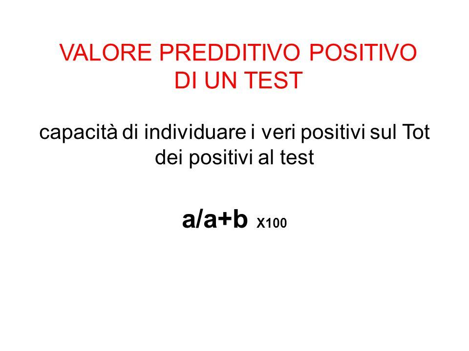 VALORE PREDDITIVO POSITIVO DI UN TEST capacità di individuare i veri positivi sul Tot dei positivi al test a/a+b X100