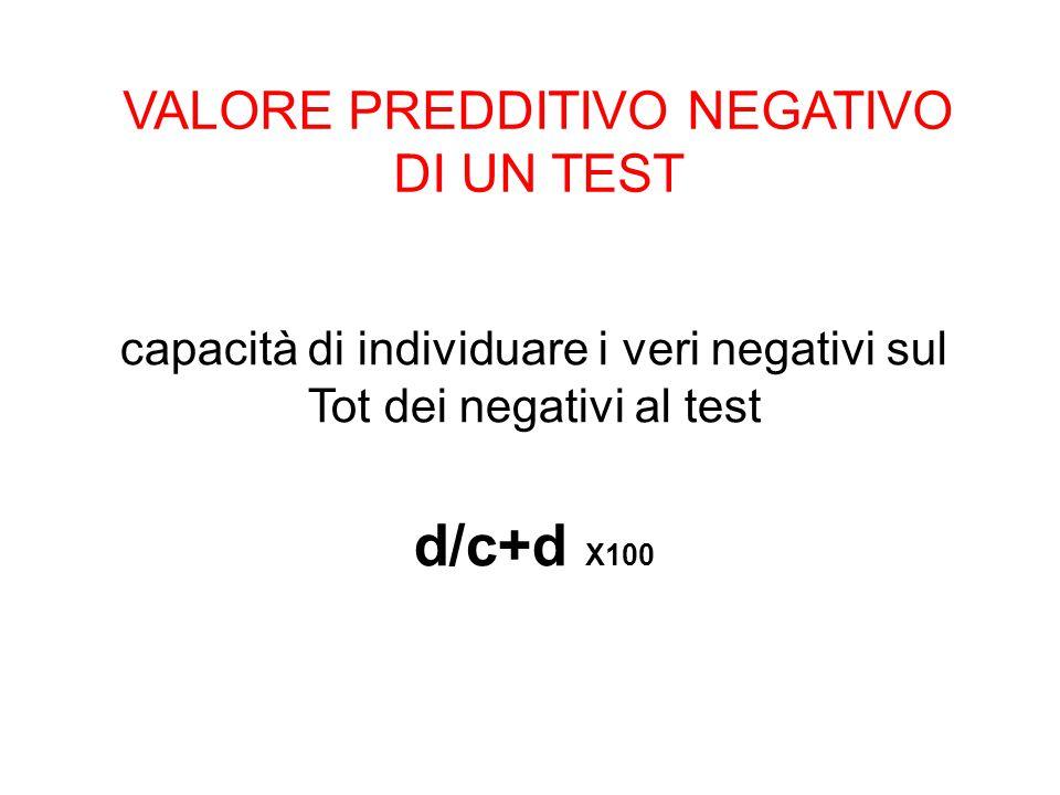 VALORE PREDDITIVO NEGATIVO DI UN TEST capacità di individuare i veri negativi sul Tot dei negativi al test d/c+d X100
