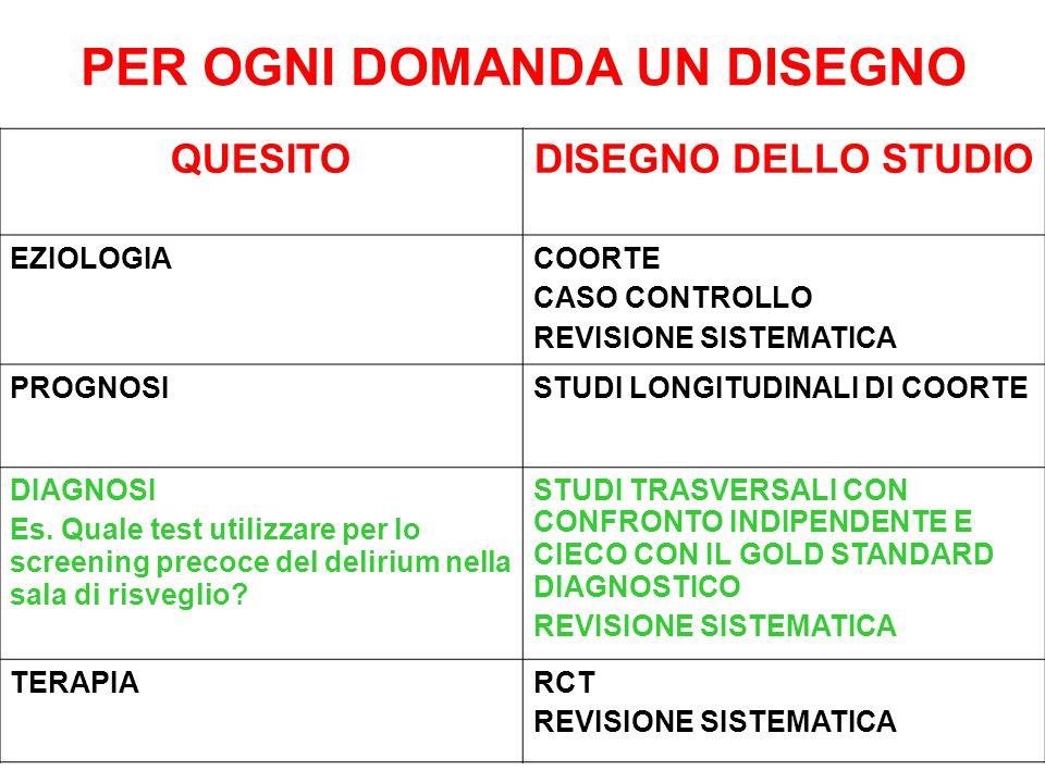 GLI STUDI CROSS-SECTIONAL (o trasversali) E' UNO STUDIO OSSERVAZIONALE.