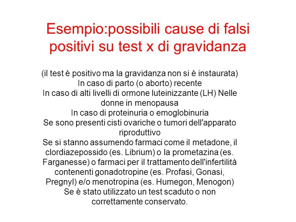Esempio:possibili cause di falsi positivi su test x di gravidanza (il test è positivo ma la gravidanza non si è instaurata) In caso di parto (o aborto