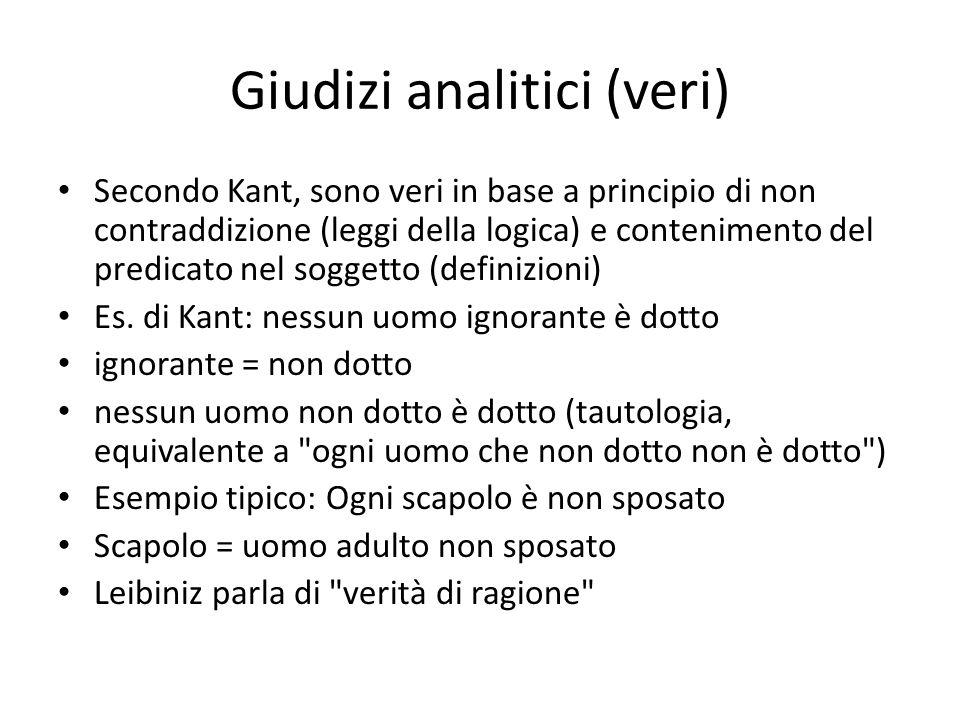 Giudizi analitici (veri) Secondo Kant, sono veri in base a principio di non contraddizione (leggi della logica) e contenimento del predicato nel soggetto (definizioni) Es.