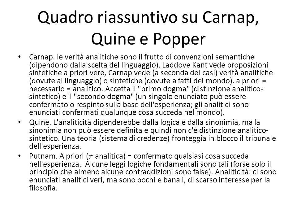 Quadro riassuntivo su Carnap, Quine e Popper Carnap. le verità analitiche sono il frutto di convenzioni semantiche (dipendono dalla scelta del linguag