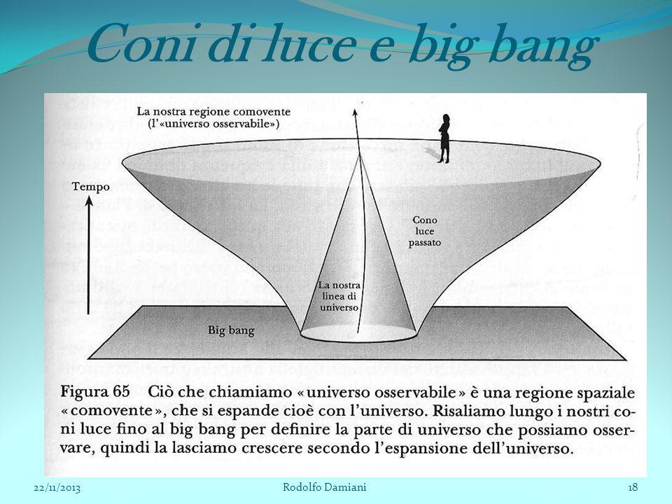 Coni di luce e big bang 22/11/2013 Rodolfo Damiani18
