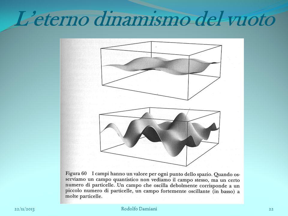 L'eterno dinamismo del vuoto 22/11/2013 Rodolfo Damiani22