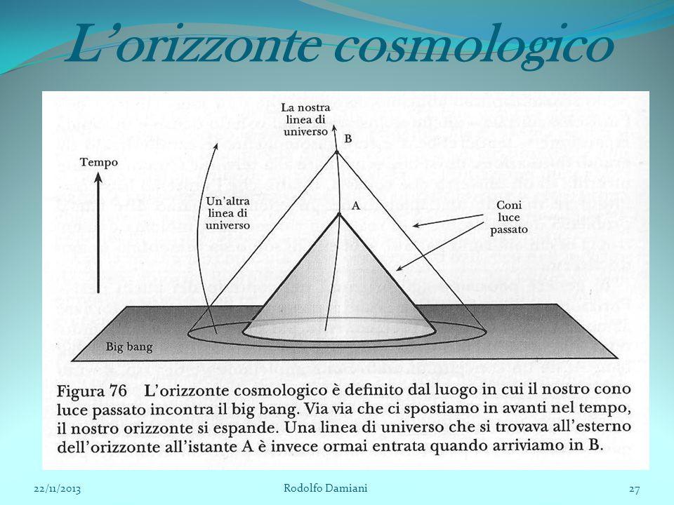 L'orizzonte cosmologico 22/11/2013 Rodolfo Damiani27