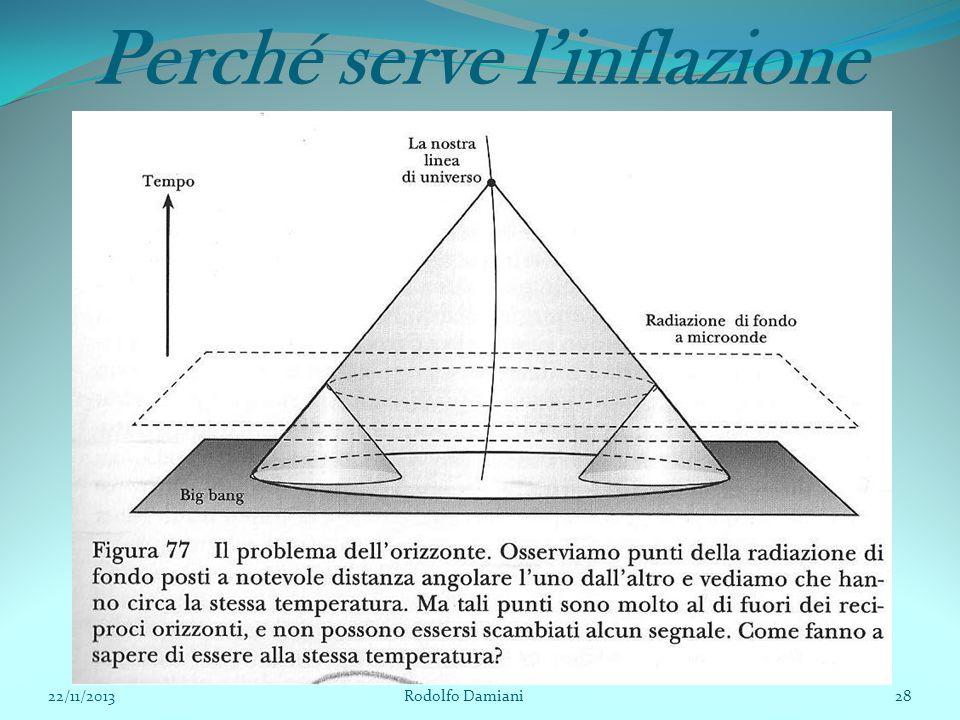 Perché serve l'inflazione 22/11/2013 Rodolfo Damiani28