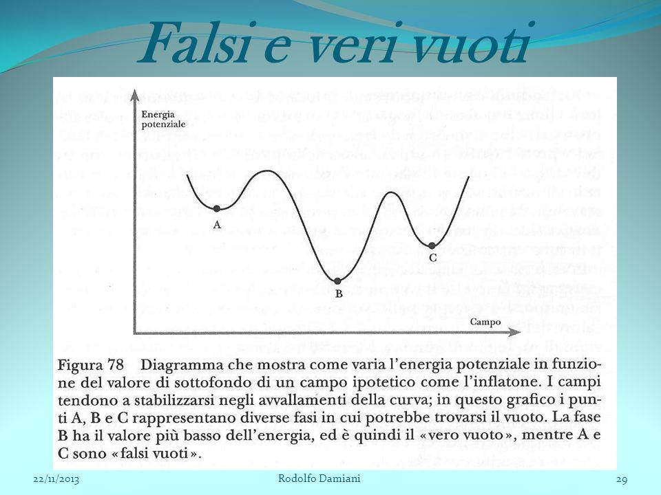 Nuova inflazione e vero vuoto 22/11/2013 Rodolfo Damiani30