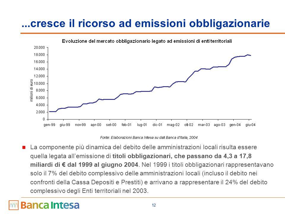 12...cresce il ricorso ad emissioni obbligazionarie La componente più dinamica del debito delle amministrazioni locali risulta essere quella legata all'emissione di titoli obbligazionari, che passano da 4,3 a 17,8 miliardi di € dal 1999 al giugno 2004.