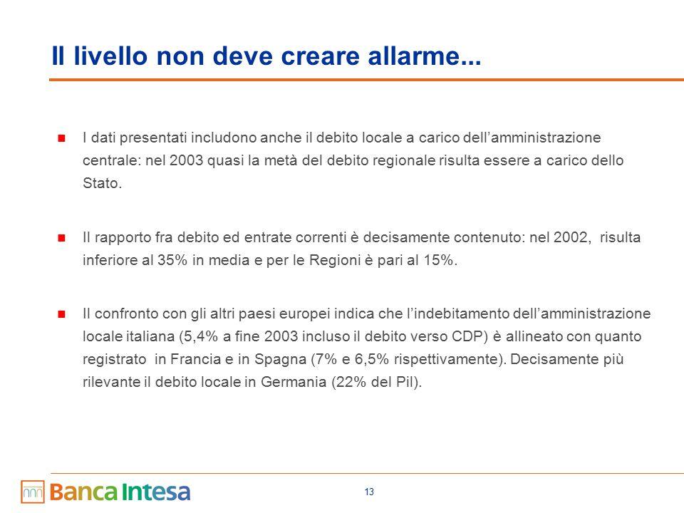 13 Il livello non deve creare allarme... I dati presentati includono anche il debito locale a carico dell'amministrazione centrale: nel 2003 quasi la