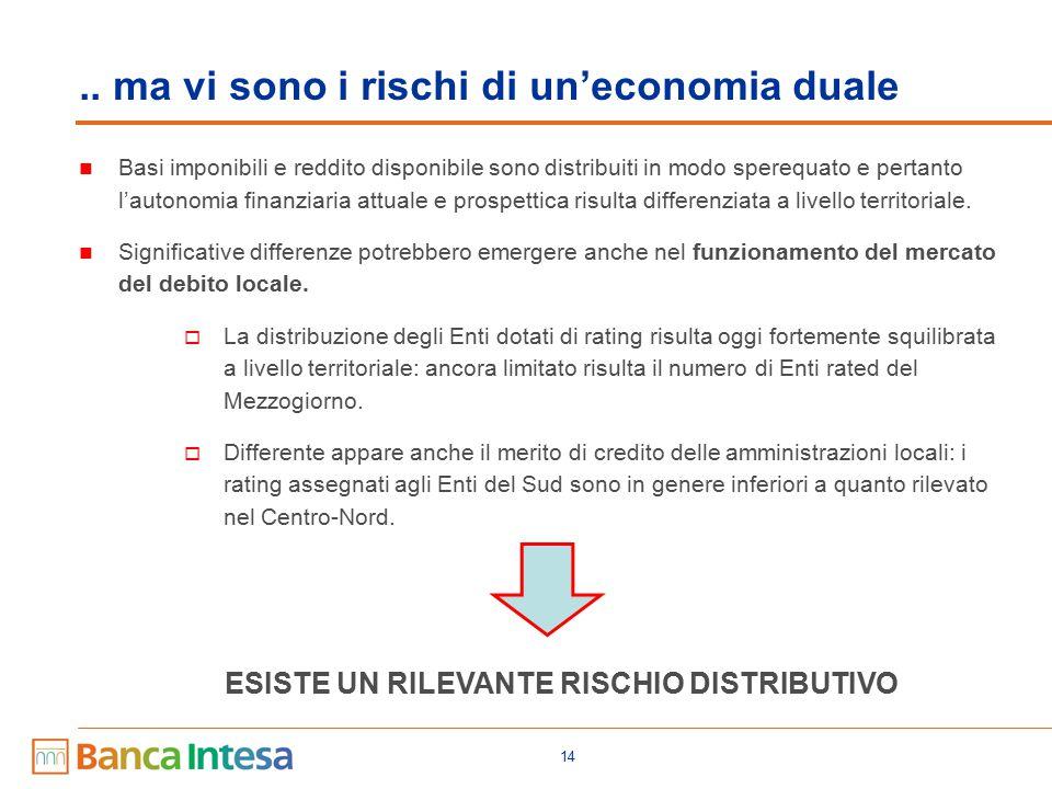 14.. ma vi sono i rischi di un'economia duale Basi imponibili e reddito disponibile sono distribuiti in modo sperequato e pertanto l'autonomia finanzi