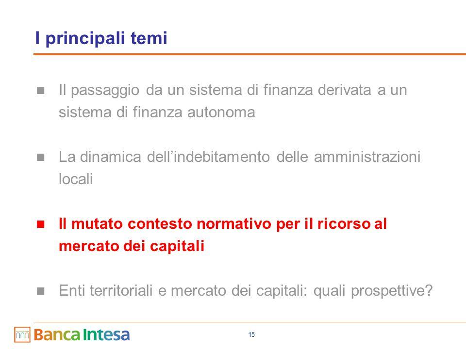 15 I principali temi Il passaggio da un sistema di finanza derivata a un sistema di finanza autonoma La dinamica dell'indebitamento delle amministrazioni locali Il mutato contesto normativo per il ricorso al mercato dei capitali Enti territoriali e mercato dei capitali: quali prospettive