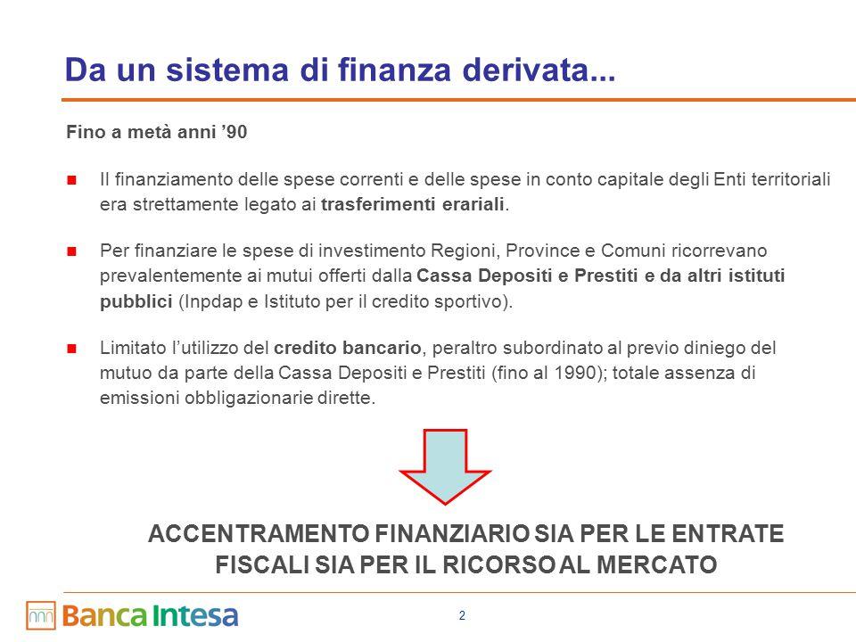 2 Da un sistema di finanza derivata... Fino a metà anni '90 Il finanziamento delle spese correnti e delle spese in conto capitale degli Enti territori