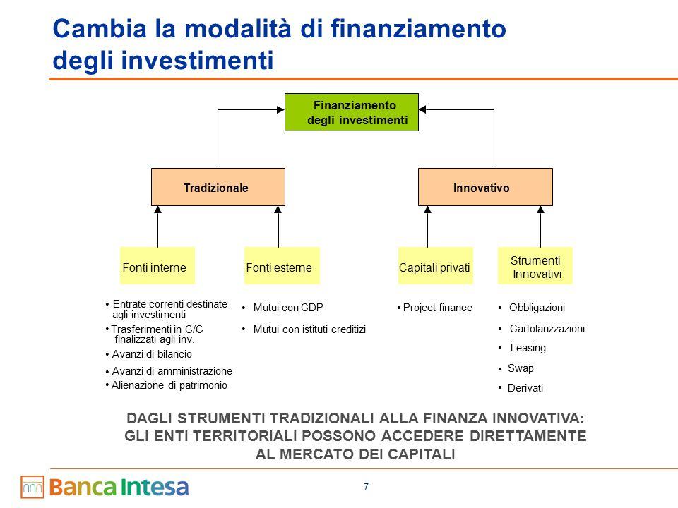 7 Cambia la modalità di finanziamento degli investimenti DAGLI STRUMENTI TRADIZIONALI ALLA FINANZA INNOVATIVA: GLI ENTI TERRITORIALI POSSONO ACCEDERE DIRETTAMENTE AL MERCATO DEI CAPITALI