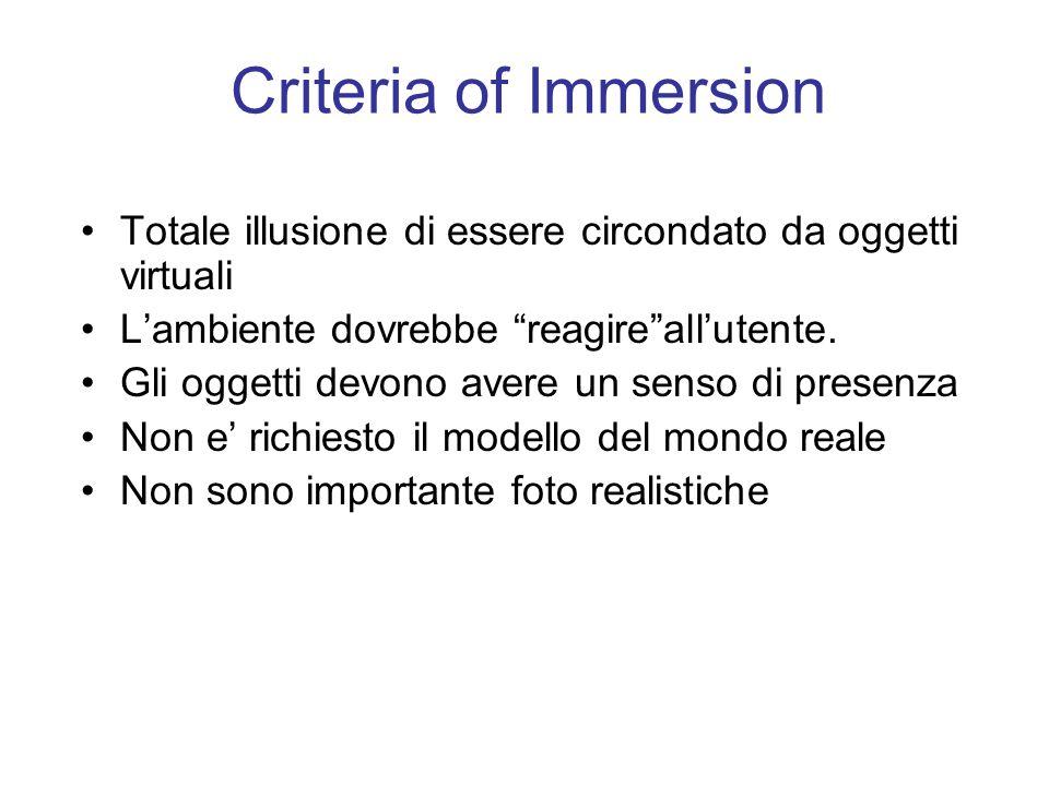 Criteria of Immersion Totale illusione di essere circondato da oggetti virtuali L'ambiente dovrebbe reagire all'utente.