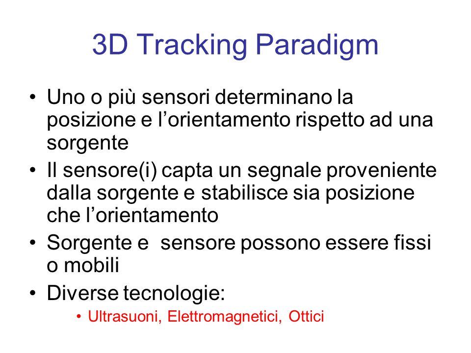 3D Tracking Paradigm Uno o più sensori determinano la posizione e l'orientamento rispetto ad una sorgente Il sensore(i) capta un segnale proveniente dalla sorgente e stabilisce sia posizione che l'orientamento Sorgente e sensore possono essere fissi o mobili Diverse tecnologie: Ultrasuoni, Elettromagnetici, Ottici