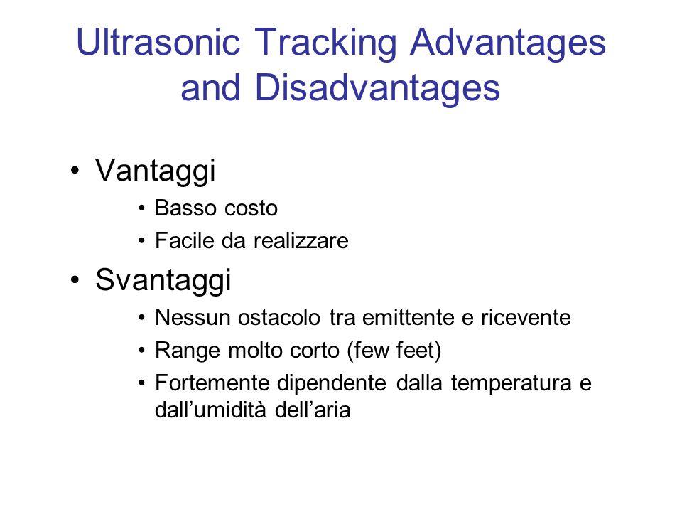 Ultrasonic Tracking Advantages and Disadvantages Vantaggi Basso costo Facile da realizzare Svantaggi Nessun ostacolo tra emittente e ricevente Range molto corto (few feet) Fortemente dipendente dalla temperatura e dall'umidità dell'aria