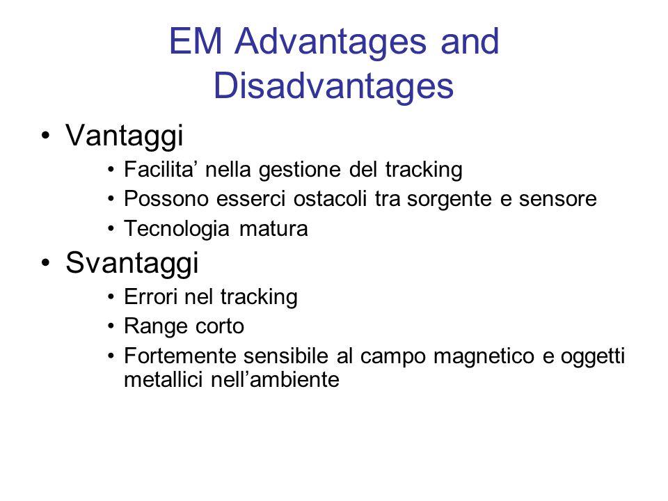 EM Advantages and Disadvantages Vantaggi Facilita' nella gestione del tracking Possono esserci ostacoli tra sorgente e sensore Tecnologia matura Svantaggi Errori nel tracking Range corto Fortemente sensibile al campo magnetico e oggetti metallici nell'ambiente
