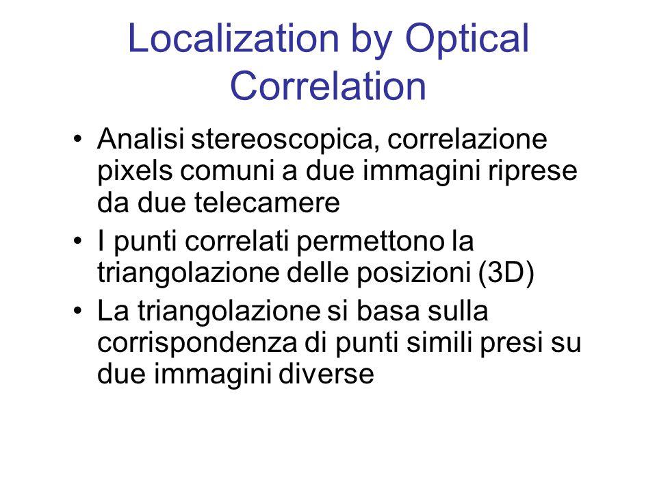 Localization by Optical Correlation Analisi stereoscopica, correlazione pixels comuni a due immagini riprese da due telecamere I punti correlati permettono la triangolazione delle posizioni (3D) La triangolazione si basa sulla corrispondenza di punti simili presi su due immagini diverse