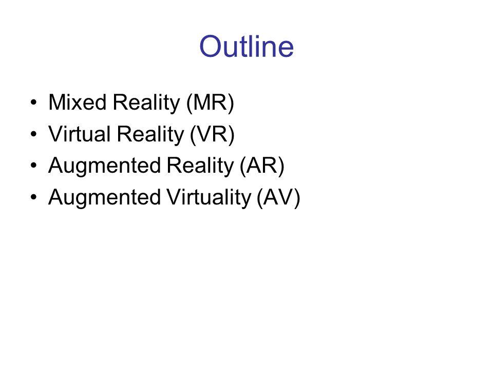 Mixed Reality Mixed Reality (MR) e' un termine che viene usato per rappresentare un intero spettro di situazioni che spaziano dall'ambiente reale all'ambiente virtuale.