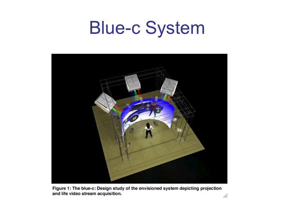 Blue-c System