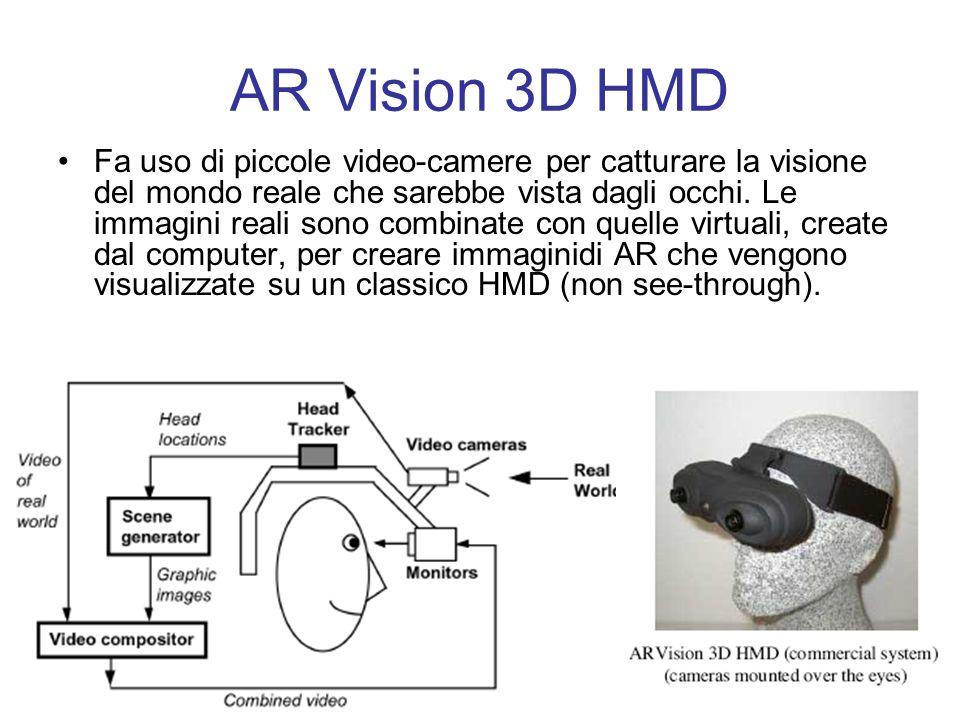 AR Vision 3D HMD Fa uso di piccole video-camere per catturare la visione del mondo reale che sarebbe vista dagli occhi.
