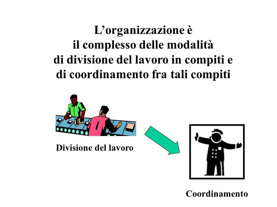 L'organizzazione è il complesso delle modalità di divisione del lavoro in compiti e di coordinamento fra tali compiti Divisione del lavoro Coordinamen