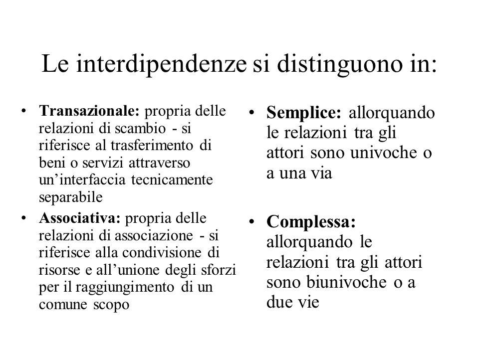 Le interdipendenze si distinguono in: Transazionale: propria delle relazioni di scambio - si riferisce al trasferimento di beni o servizi attraverso un'interfaccia tecnicamente separabile Associativa: propria delle relazioni di associazione - si riferisce alla condivisione di risorse e all'unione degli sforzi per il raggiungimento di un comune scopo Semplice: allorquando le relazioni tra gli attori sono univoche o a una via Complessa: allorquando le relazioni tra gli attori sono biunivoche o a due vie
