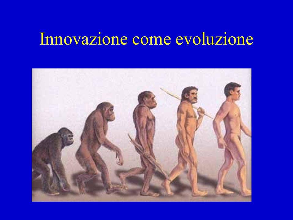 Innovazione come evoluzione