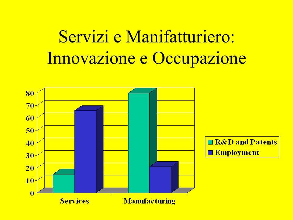 Servizi e Manifatturiero: Innovazione e Occupazione