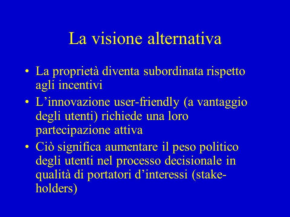 La visione alternativa La proprietà diventa subordinata rispetto agli incentivi L'innovazione user-friendly (a vantaggio degli utenti) richiede una lo