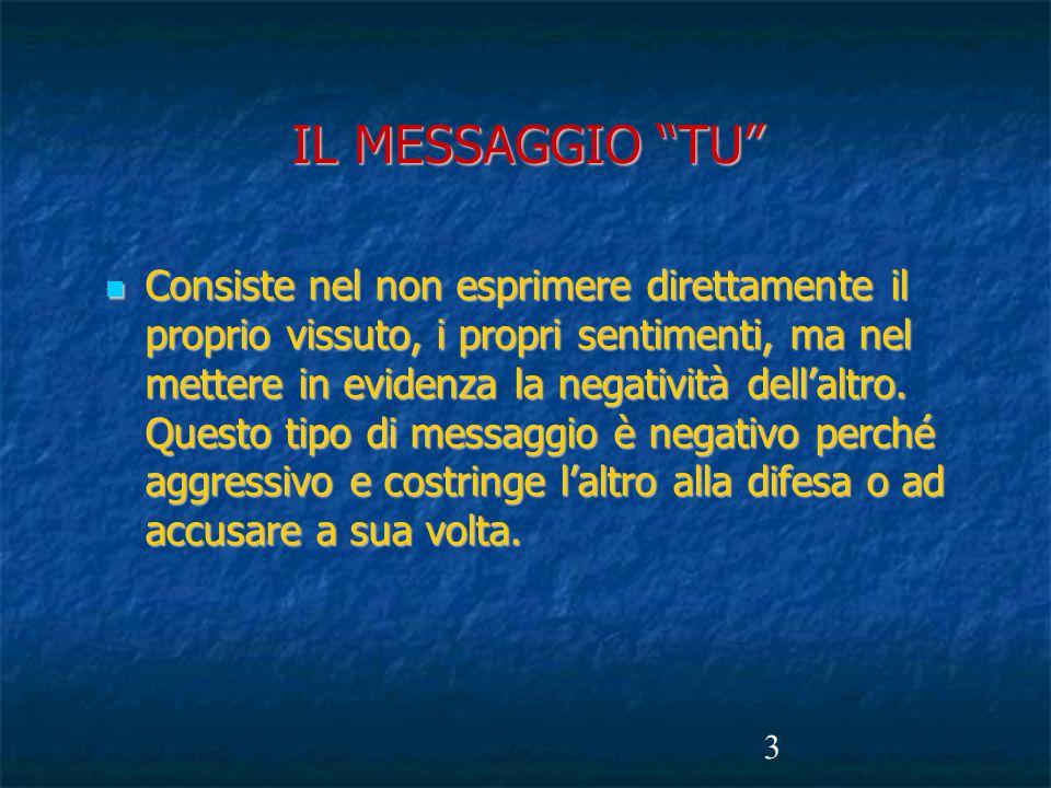 3 IL MESSAGGIO TU Consiste nel non esprimere direttamente il proprio vissuto, i propri sentimenti, ma nel mettere in evidenza la negatività dell'altro.