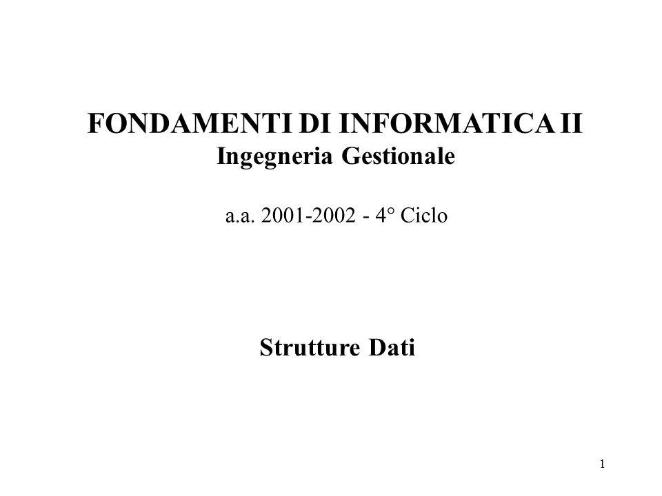 1 FONDAMENTI DI INFORMATICA II Ingegneria Gestionale a.a. 2001-2002 - 4° Ciclo Strutture Dati