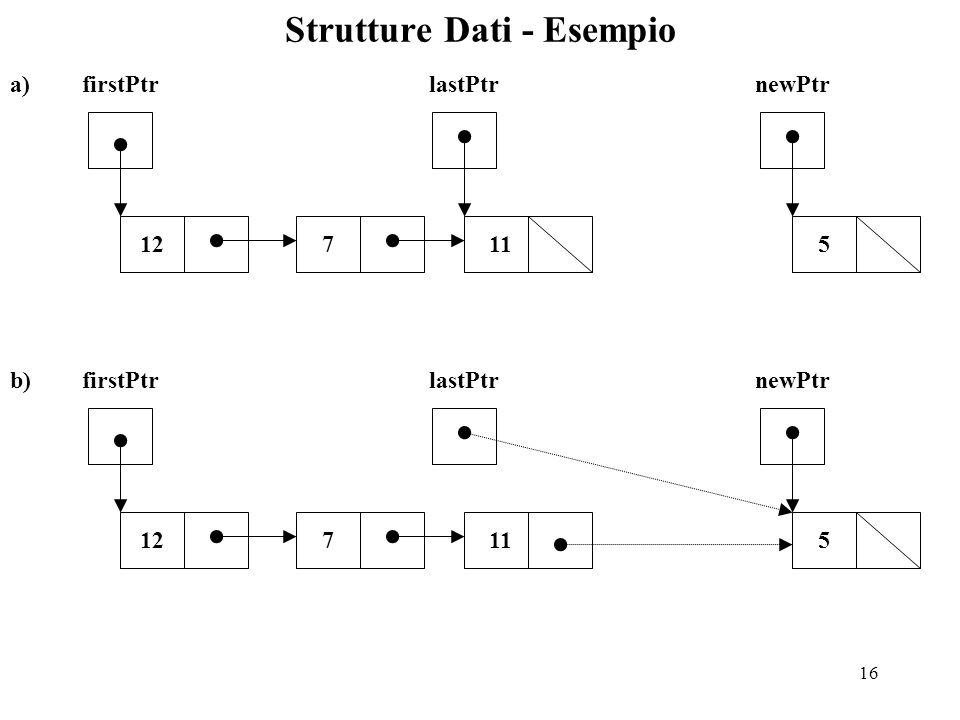 16 Strutture Dati - Esempio 5 a) 71112 newPtrlastPtrfirstPtr lastPtrb) 71112 newPtrfirstPtr 5