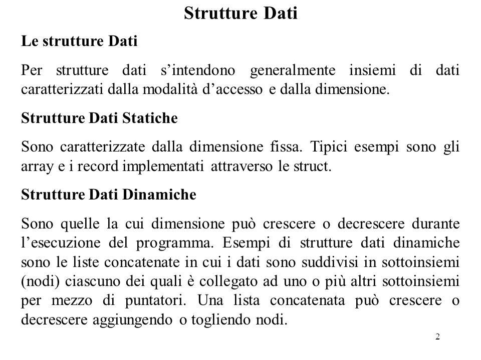 2 Le strutture Dati Per strutture dati s'intendono generalmente insiemi di dati caratterizzati dalla modalità d'accesso e dalla dimensione.