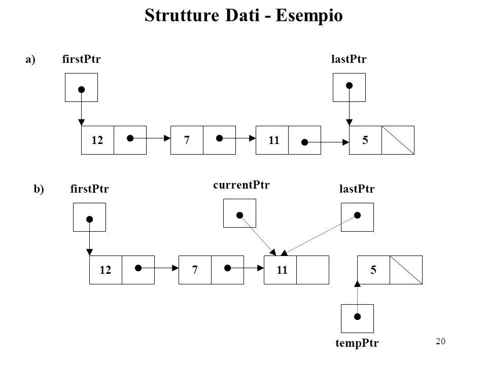 20 Strutture Dati - Esempio a) 71112 firstPtrlastPtr 5 b) 71112 firstPtrlastPtr 5 currentPtr tempPtr
