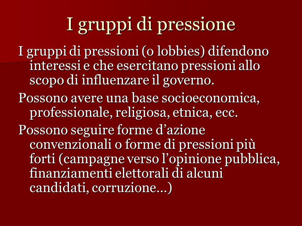 I gruppi di pressione I gruppi di pressioni (o lobbies) difendono interessi e che esercitano pressioni allo scopo di influenzare il governo. Possono a