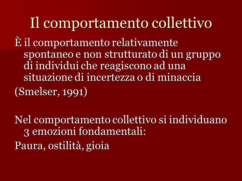 Il comportamento collettivo È il comportamento relativamente spontaneo e non strutturato di un gruppo di individui che reagiscono ad una situazione di