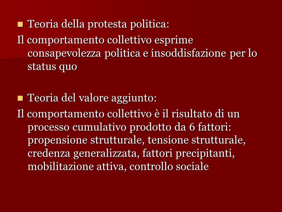 Teoria della protesta politica: Teoria della protesta politica: Il comportamento collettivo esprime consapevolezza politica e insoddisfazione per lo s