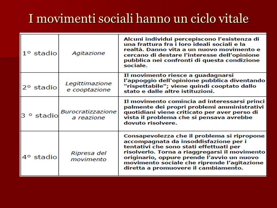 I movimenti sociali hanno un ciclo vitale