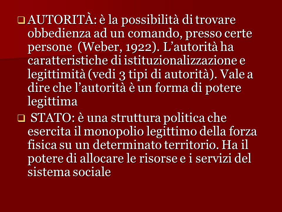  AUTORITÀ: è la possibilità di trovare obbedienza ad un comando, presso certe persone (Weber, 1922). L'autorità ha caratteristiche di istituzionalizz