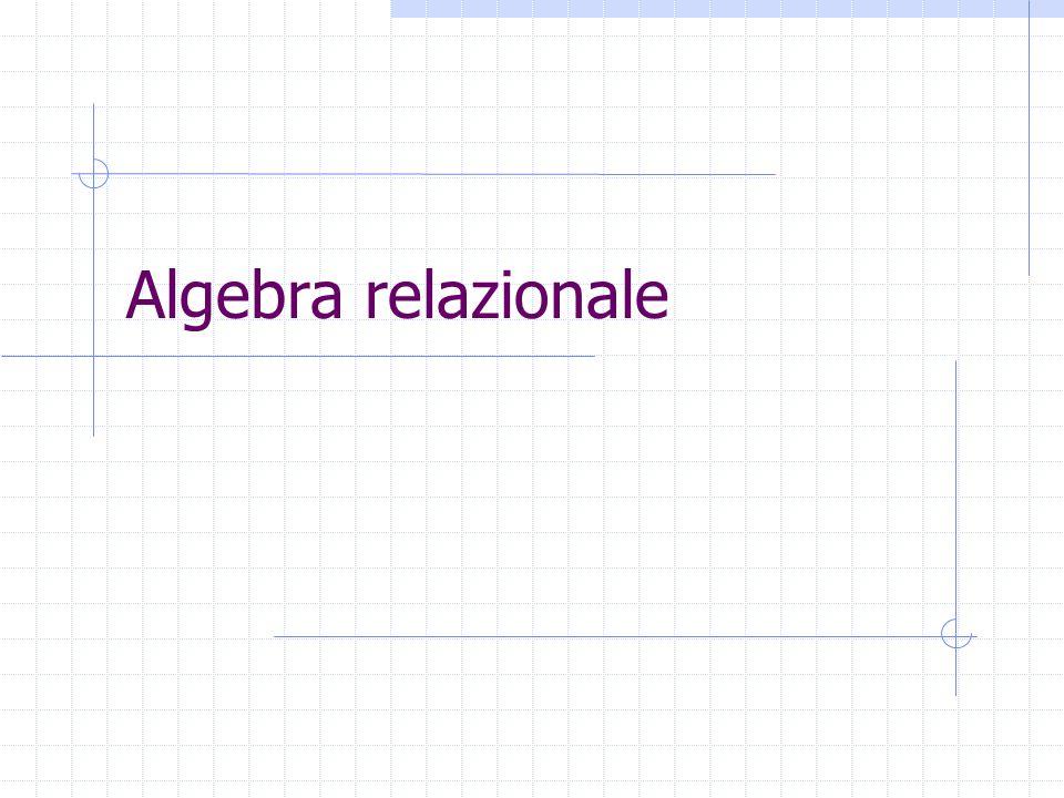 Tuple di una proiezione Una proiezione  Y (r) contiene al più tante tuple quante r Se Y è una superchiave di r, allora  Y (r) contiene tante tuple quante r Questo può accadere comunque anche se Y non è la chiave primaria (basta che le tuple su Y siano casualmente tutte diverse tra loro) Vice versa: se  Y (r) contiene tante tuple quante r, allora Y è una superchiave di r
