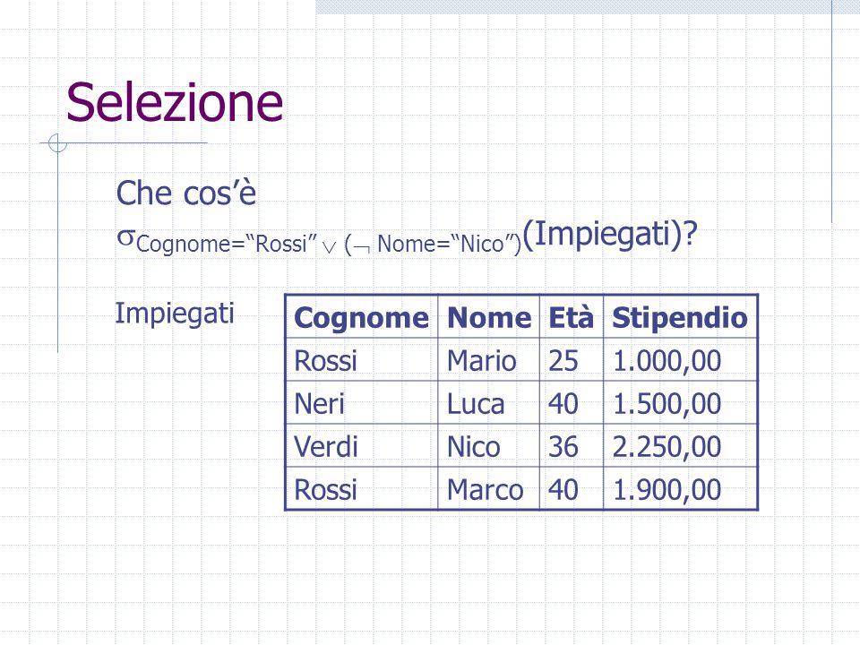 """Selezione CognomeNomeEtàStipendio RossiMario251.000,00 NeriLuca401.500,00 VerdiNico362.250,00 RossiMarco401.900,00 Impiegati Che cos'è  Cognome=""""Ross"""